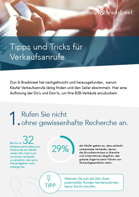 Sales-Call Infografik