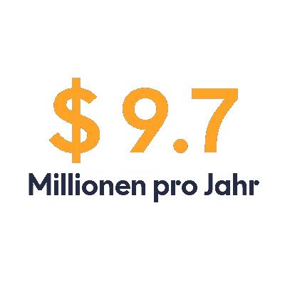 9.7 Millionen Dollar Schaden pro Jahr bei Unternehmen durch schlechte Daten