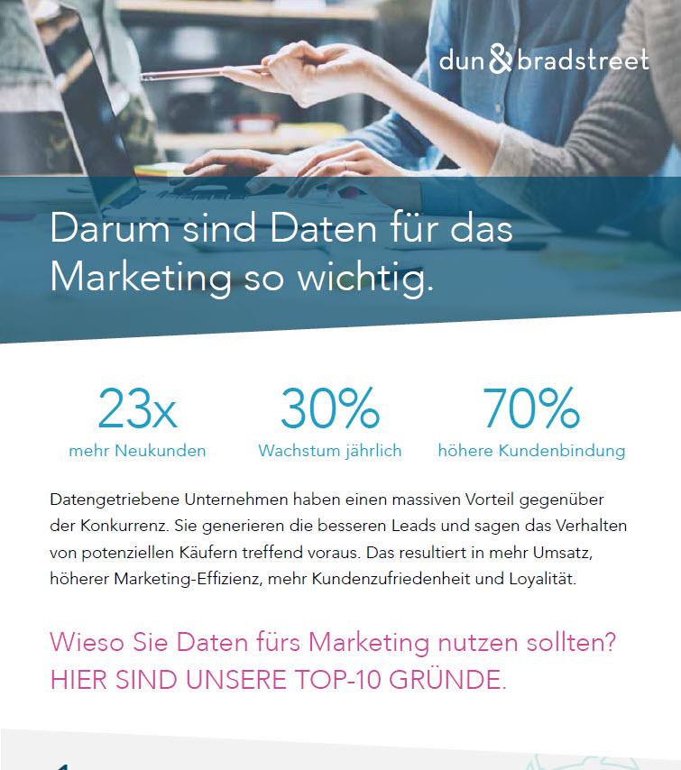 Infografik-Teaser - Darum sind Daten für das Marketing so wichtig