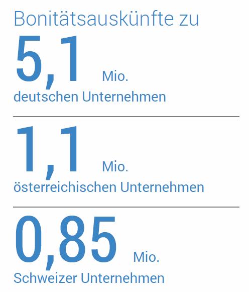 Bonitaetsauskuenfte in Zahlen
